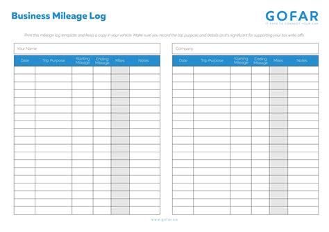printable irs mileage tracking templates gofar