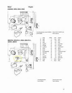 Information On Wiring Starter On 1980 Chevrolet Marine