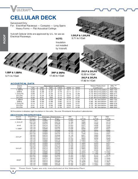 Vulcraft Deck Span Tables by 4830 Vulcraft Steel Deck