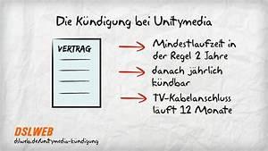 Kabel Deutschland Retourenschein : unitymedia online kndigen neu neues 33 versicherung kndigung muster kndigung vorlagen ~ Watch28wear.com Haus und Dekorationen
