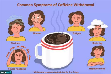 These can happen when your brain becomes used to that regular hit of caffeine over time. Caffeine Withdrawal Symptoms 101: The Scientific Facts   Caffeine withdrawal, Caffeine ...