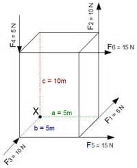 Koordinaten Schnittpunkt Berechnen Online : koordinaten online lernen auf ~ Themetempest.com Abrechnung