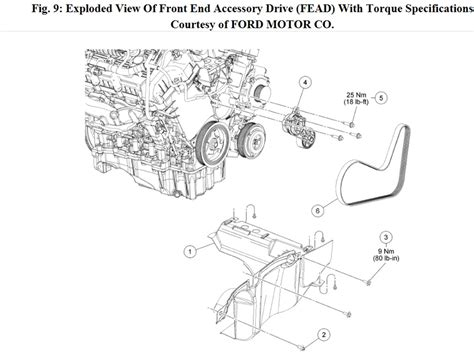 2006 Ford 3 0 V6 Engine Diagram by 2010 Ford Escape Busted Serpentine Belt The Serpentine