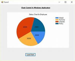 Chart Control In Asp Net C Use Chart Control In Windows Application Using C