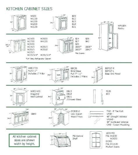 howdens cabinet widths wwwstkittsvillacom
