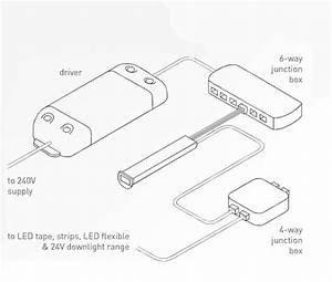 sensor for led under cabinet lights With how compact fluorescent lamps work and how to dim them powerguru