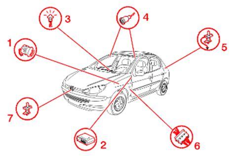 protection si鑒e voiture alarmes voitures systèmes d 39 alarme pour véhicules légers