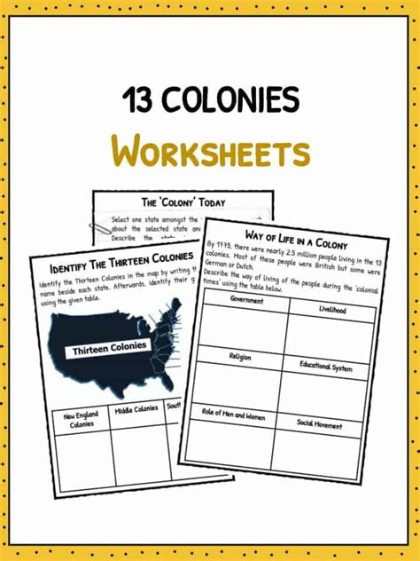 13 (thirteen Original) Colonies Facts, Information & Worksheets For Kids