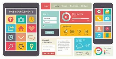 Mobile Web Types Ui Layouts Layout Popular