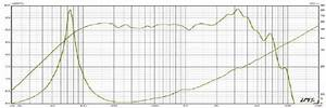 4  Sample Frequency Response  U0026 Impedance Chart  14