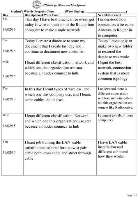 STUDENT S ATTACHMENT LOG-BOOK - PDF