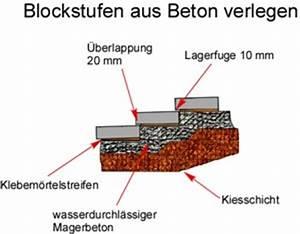 Blockstufen Beton Setzen : blockstufen aus beton setzen anleitung ~ Orissabook.com Haus und Dekorationen