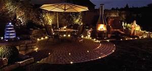 Beleuchtung Für Den Garten : led beleuchtung f r den garten glas pendelleuchte modern ~ Sanjose-hotels-ca.com Haus und Dekorationen
