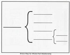 thinking maps mrs nagelberg39s amazing world of english With brace map template