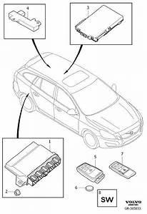 2015 Volvo S60 Engine Remote Start Appl  Remote Start
