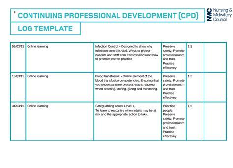 Professional Development Plan Samples  Template Business