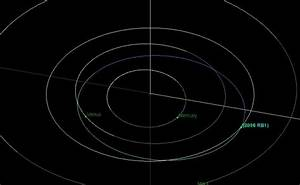 Newly Discovered Asteroid Has a Close Encounter with Earth ...