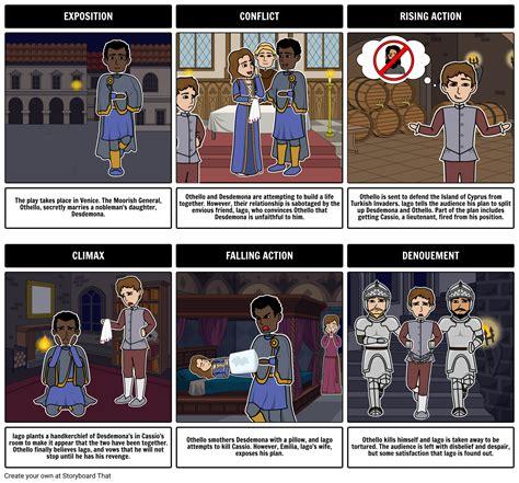tragedy  othello lesson plans othello summary