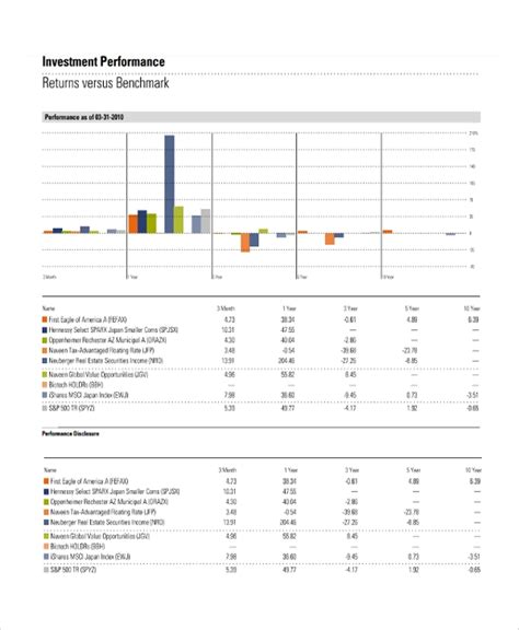 company analysis report templates sample templates