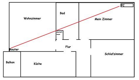 Kabel Verlegen Wohnung by Lan Kabel Verlegen Fkh