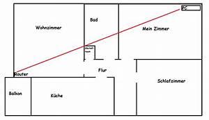 Lan Kabel Im Haus Verlegen Kabel Verlegen Swalif Telefonanschluss