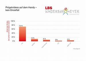 Www Lbs De : lbs kinderbarometer cybermobbing ist kein massenph nomen ~ Lizthompson.info Haus und Dekorationen