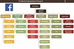 Org Chart For Business
