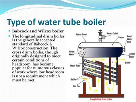 Water Tube Boiler Working And Function