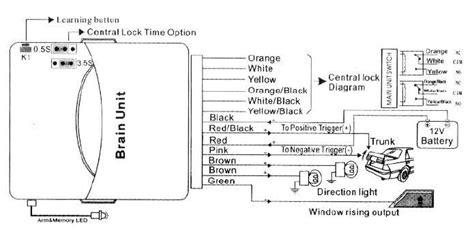 oem remote keyless entry system universal car remote keyless entry system for central locking