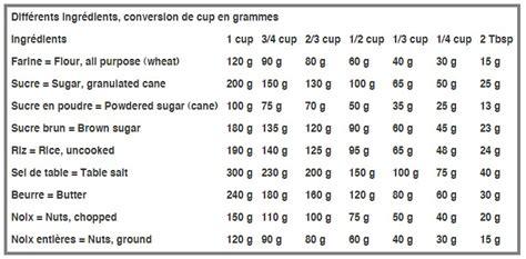 convertisseur de mesure cuisine gramme en tasse convertir les cup tbsp et tsp en grammes et millilitres