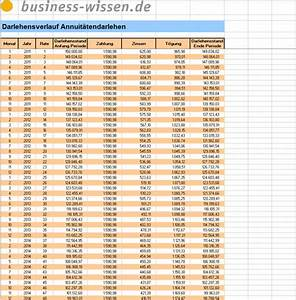 Kapitalbedarf Berechnen : anuit tendarlehen berechnen excel tabelle business ~ Themetempest.com Abrechnung