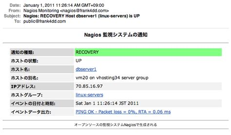 Nagios Email Notification Template by Html Notifications For Nagios