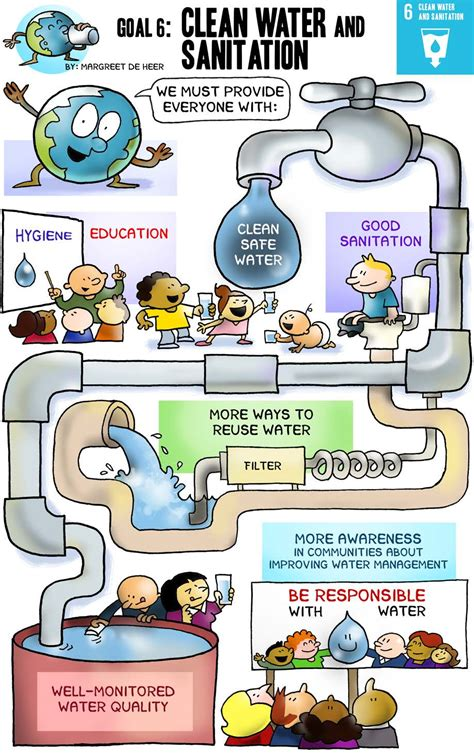 agenda  goal   acqua pulita  servizi igienico