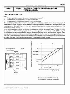 Toyota Surf Injector Pump Toyota Diesel 2lt Injector