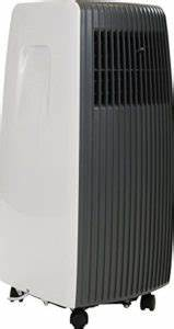 Mobile Klimaanlage Test 2015 : mobile klimaanlage test 2019 die 3 besten klimager te im ~ Watch28wear.com Haus und Dekorationen