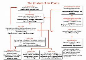 Judicial Authority