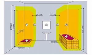 regles d39installations electriques pour la salle de bains With installation electrique salle de bain