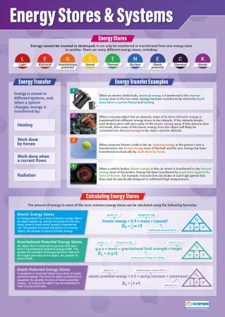 energy stores  systems science poster