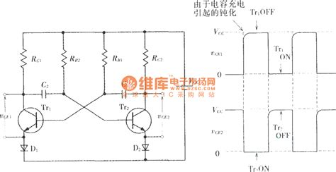 Astable Multivibrator Circuit Diagram Oscillator