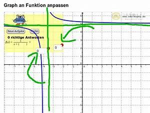 Senkrechte Asymptote Berechnen : elementare gebrochen rationale funktionen ein ben ~ Themetempest.com Abrechnung