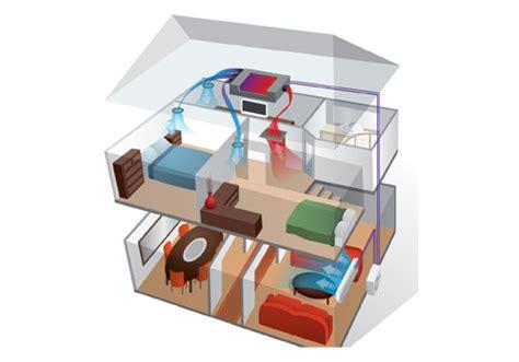 climatisation bureau systeme de climatisation centrale installation pour