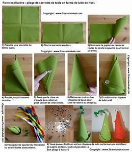 Pliage Serviette En Papier Noel : pliage de serviette de table en forme de chapeau de lutin de no l ou sapin de noel plier une ~ Farleysfitness.com Idées de Décoration