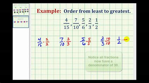 Example Ordering Fractions With Different Denominators From Least To Greatest Youtube