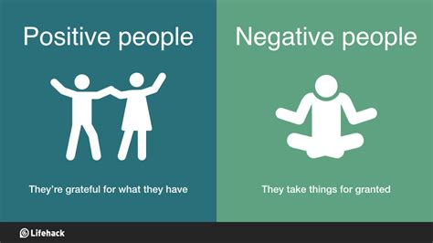 8 Crucial Differences Between Positive People And Negative