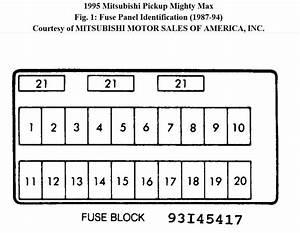 F8ee8 1992 Mitsubishi Montero Fuse Box Diagram