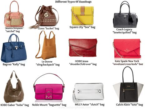 Different Types Of Handbags Www.fashionphases.com #bags