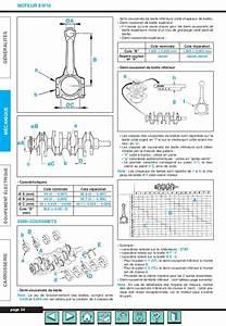 Injecteur 206 S16 : couple de serrage injecteur hdi ~ Gottalentnigeria.com Avis de Voitures
