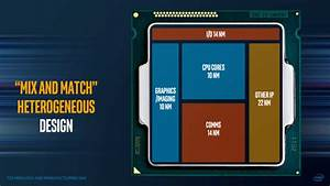Intel to Create new 8th Generation CPUs with AMD Radeon ...
