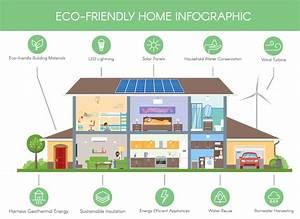 Smart Home Standards : handling all wi fi flavors with a flexible software ~ Lizthompson.info Haus und Dekorationen