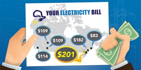 evaluating electricity price growth  ontario fraser